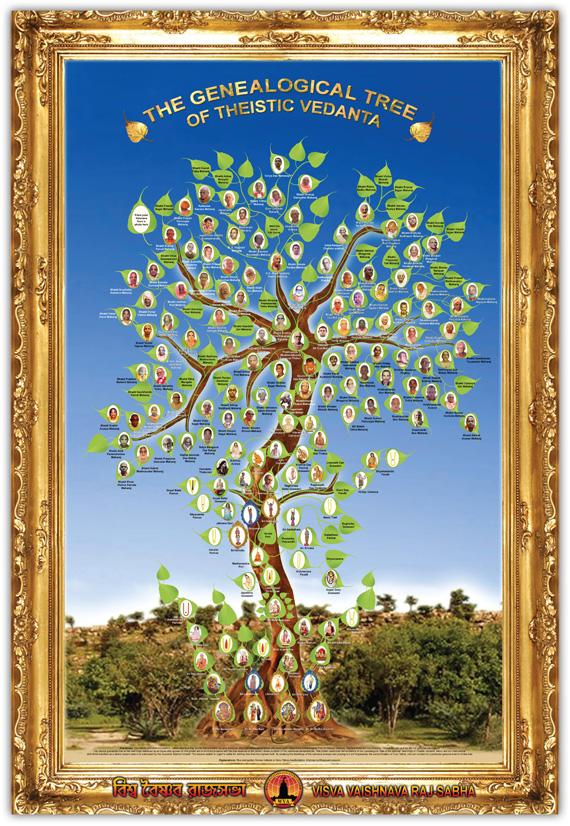 genealogicaltree1