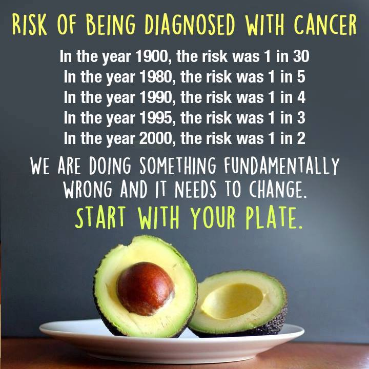diagnosedwithcancer